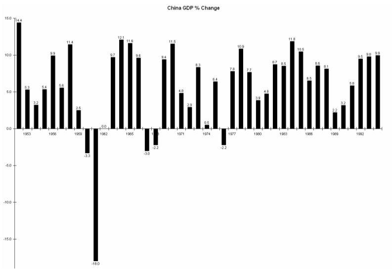 P17_chart5