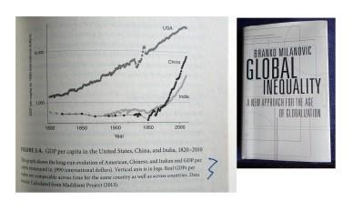 China rising from 1950 onwards.jpg