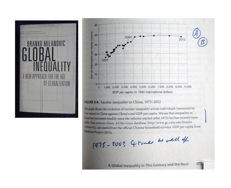 chinese-inequality