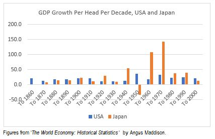 Japan blighted